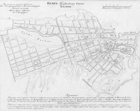 Plan Gubernskomu Gorodu Kazani